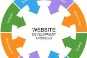 Website to your taste 5 - kwork.com