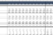 Process any data on excel, create formulas, models, organize data 3 - kwork.com