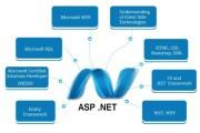 Developing an ASP. NET Website 4 - kwork.com