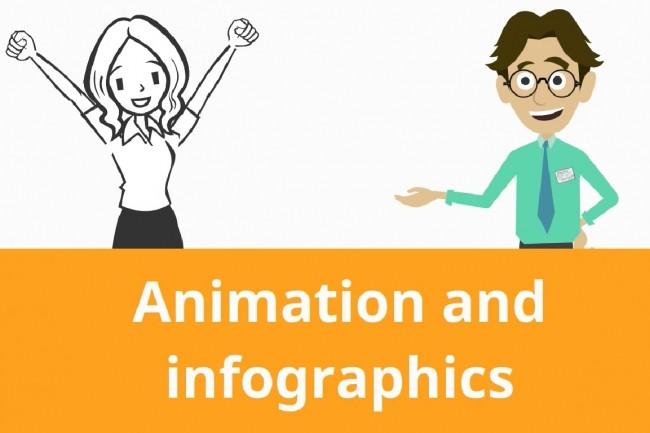 Animation video 1 - kwork.com