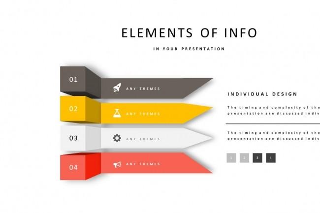 PowerPoint presentations 1 - kwork.com