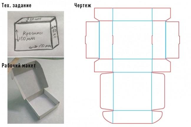 Packaging of cardboard or micro-corrugated cardboard 2 - kwork.com