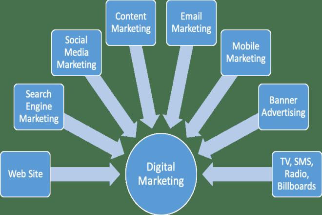 I will Make Your Blog Post Go Viral in Social Medias online 1 - kwork.com