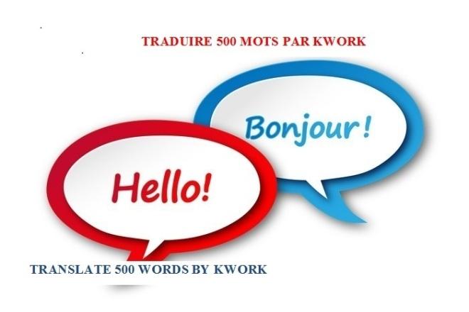 Translation of docs, sites and blogs content 1 - kwork.com
