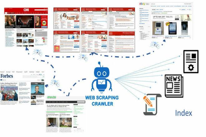 Data Scraping or Web Scraping 4 - kwork.com