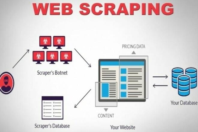 Web-scraping services 1 - kwork.com