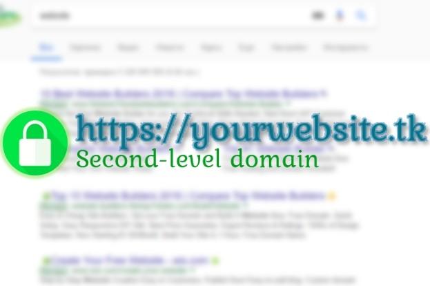 Second-level domain 1 - kwork.com