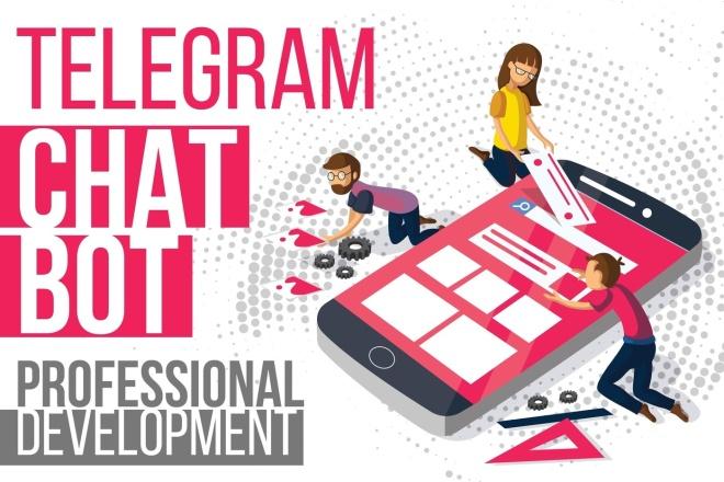 Telegram bot develop 1 - kwork.com