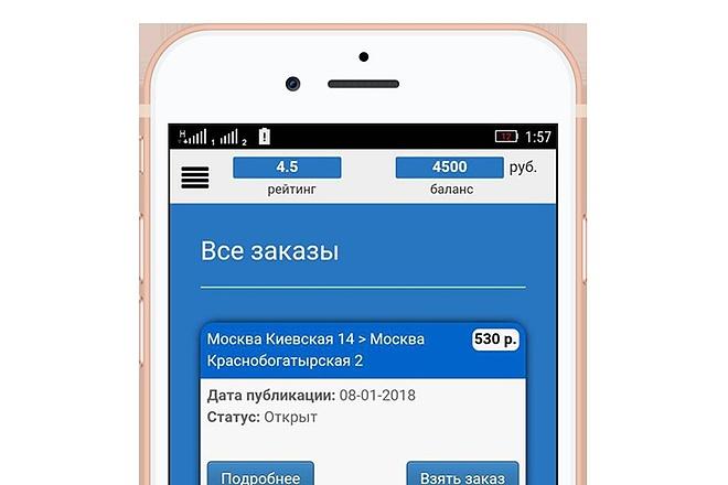 Building Your Mobile-Friendly Site 4 - kwork.com