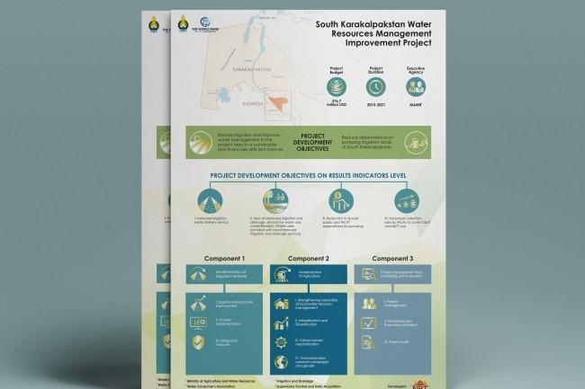 Infographic design 1 - kwork.com