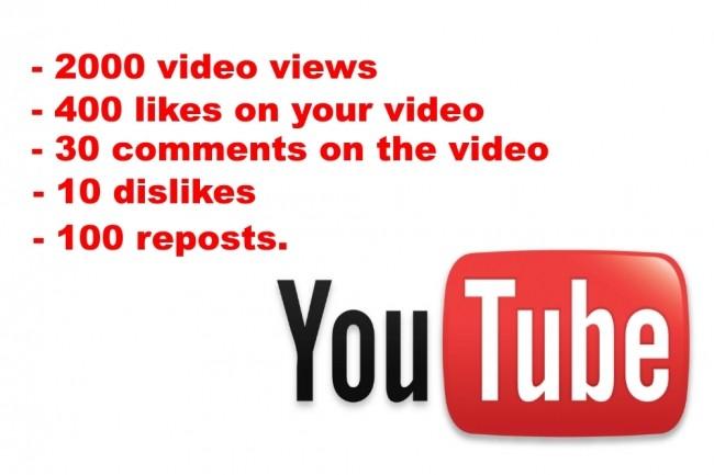 YouTube Comprehensive Promotion 1 - kwork.com