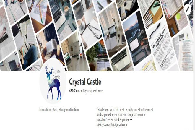 Promote your blog on Pinterest 1 - kwork.com