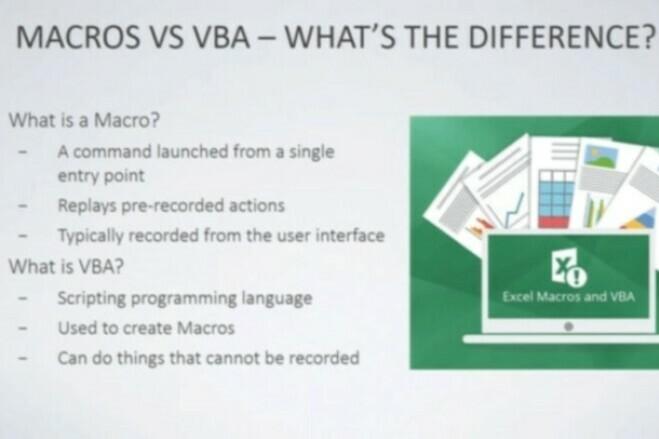 Excel vba 1 - kwork.com