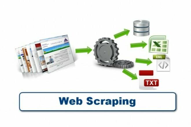 Web scraping 1 - kwork.com