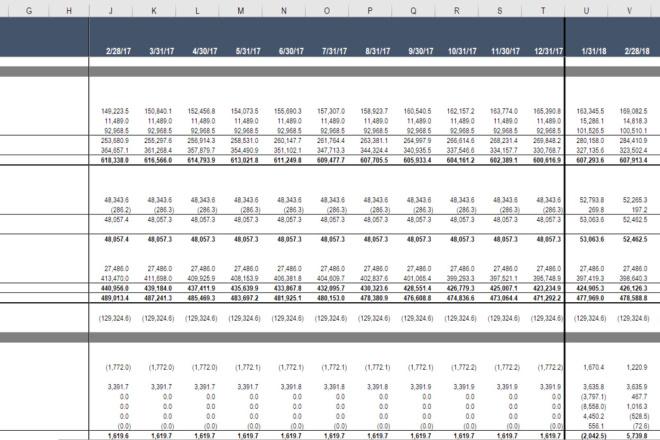 Process any data on excel, create formulas, models, organize data 1 - kwork.com