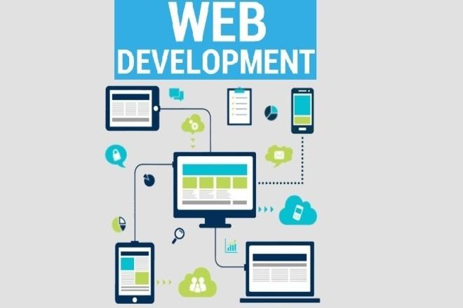 Full business website with a convenient CMS - Modern web development 1 - kwork.com