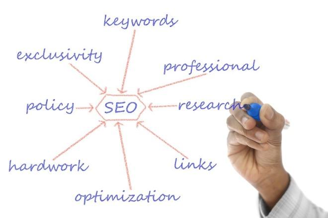 Will provide seo keywords research 1 - kwork.com