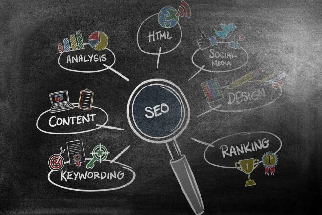 SEO content optimization 1 - kwork.com