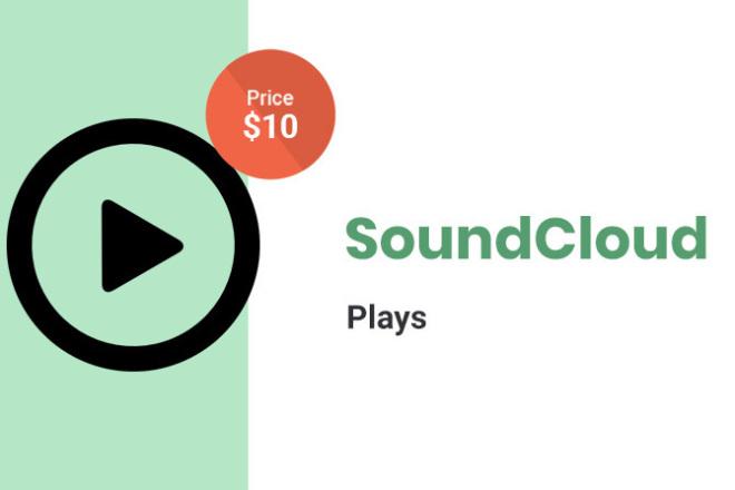 Playbacks of your soundcloud - 5000 1 - kwork.com
