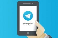 Views of your telegram posts. 150.000 views 11 - kwork.com