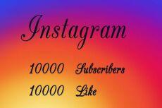 Social Networks 3 - kwork.com