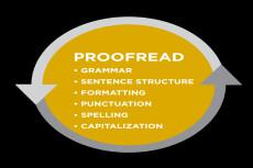 Editing & Proofreading 14 - kwork.com