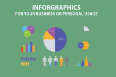 Infographics 3 - kwork.com